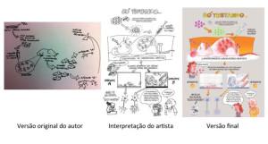 Exemplo de ilustração do livro. (Divulgação)